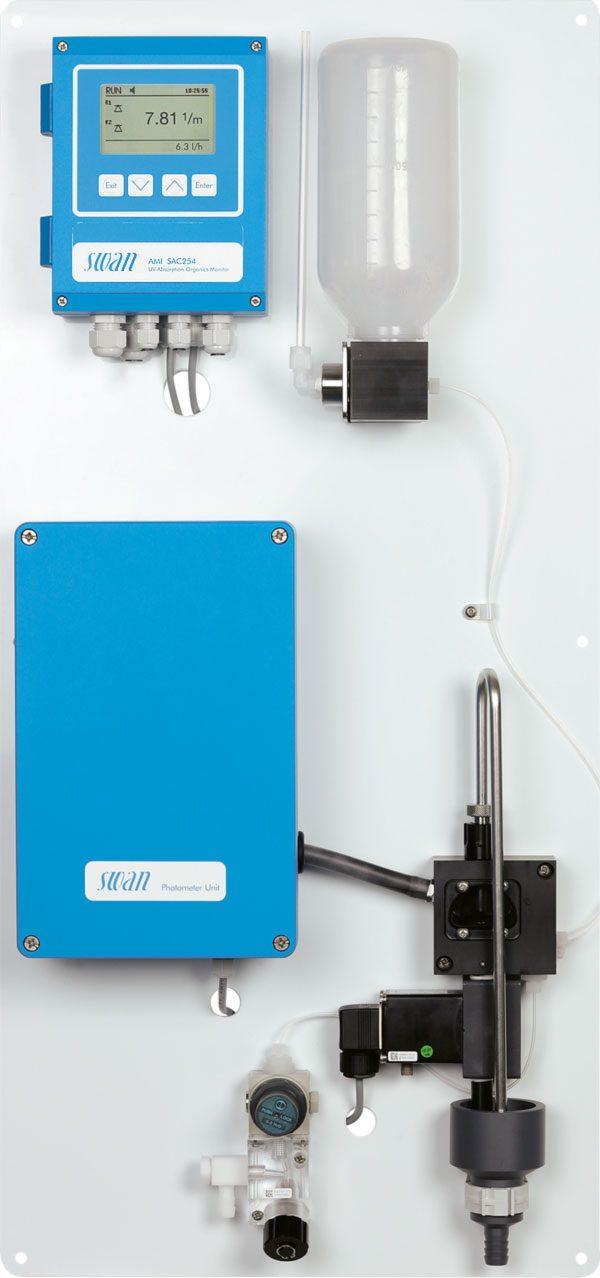 UVT Monitor